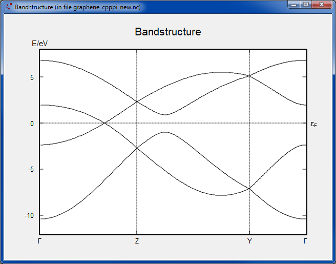 ../../_images/graphene_bandstructure.png