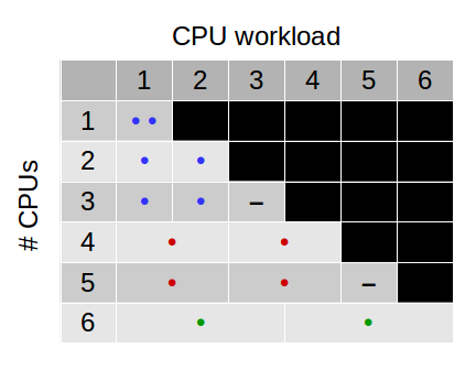../../_images/workload_matrix.png