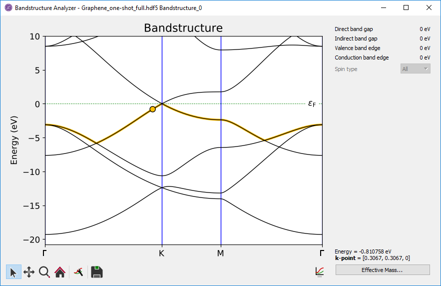 ../../_images/bandstructure_analyzer.png
