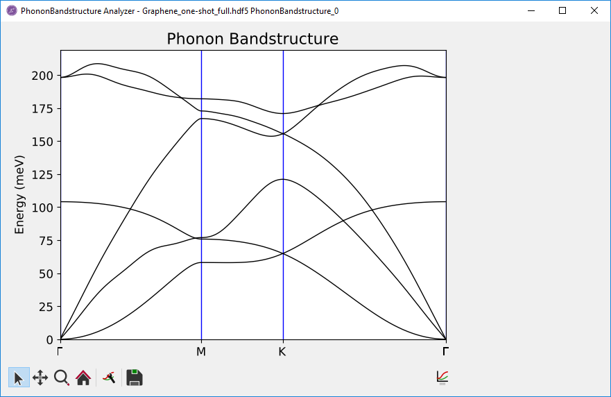 ../../_images/phonon_bandstructure_analyzer.png