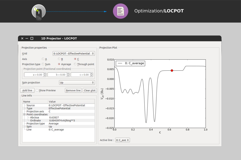 Set up and analyze VASP calculations with QuantumATK